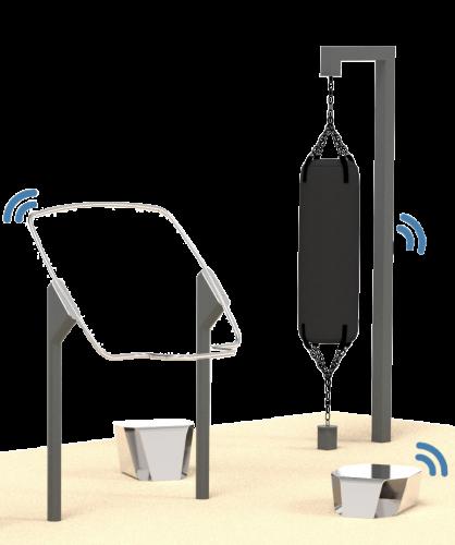 Connected platform